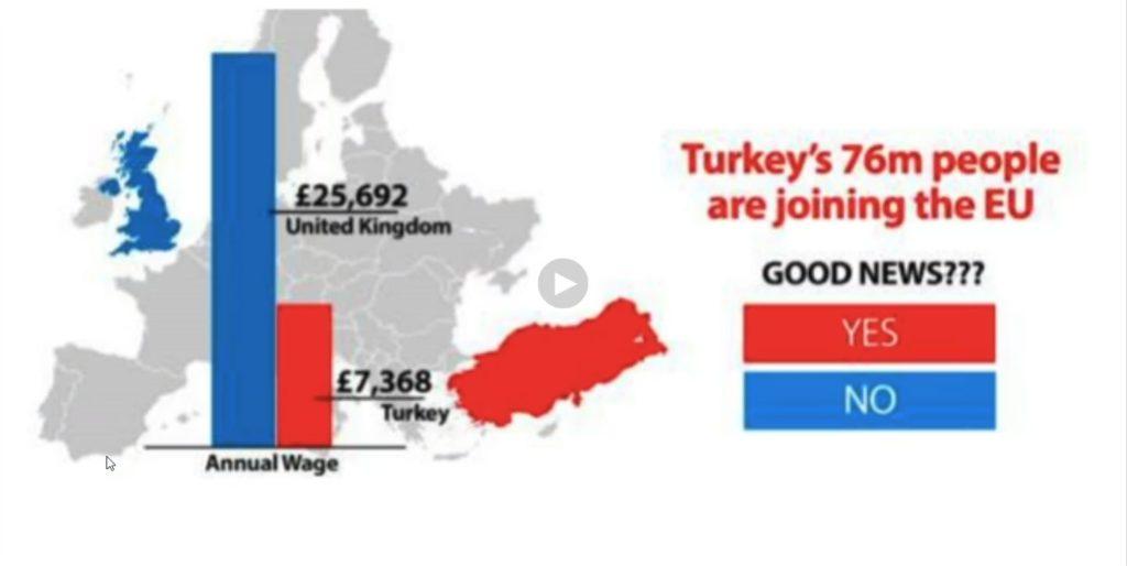 Lies about Turkey