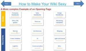 Sexy wiki